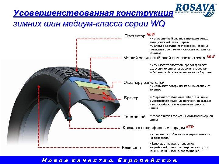Усовершенствованная конструкция зимних шин медиум-класса серии WQ Протектор NEW • Направленный рисунок улучшает отвод