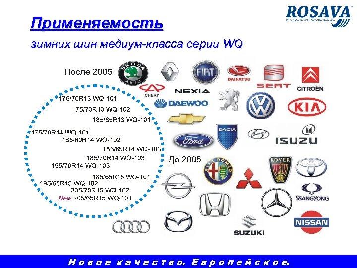 Применяемость зимних шин медиум-класса серии WQ Н о в о е к а ч