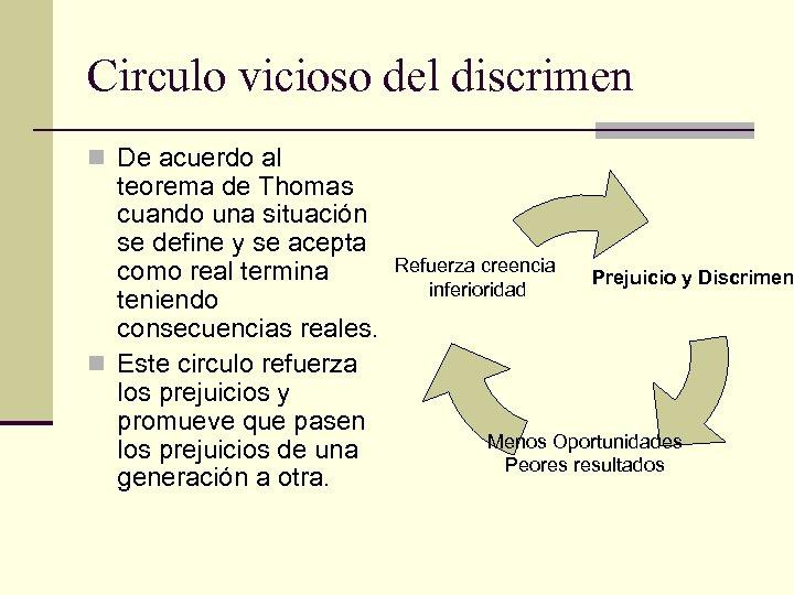 Circulo vicioso del discrimen n De acuerdo al teorema de Thomas cuando una situación