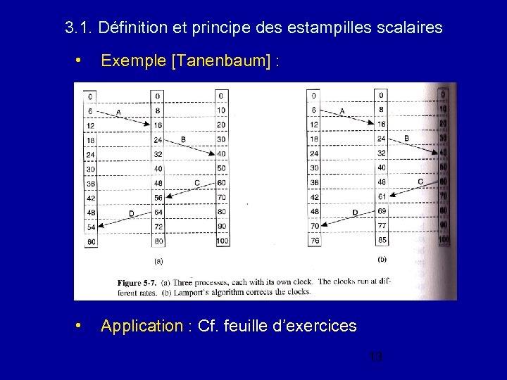 3. 1. Définition et principe des estampilles scalaires • Exemple [Tanenbaum] : • Application