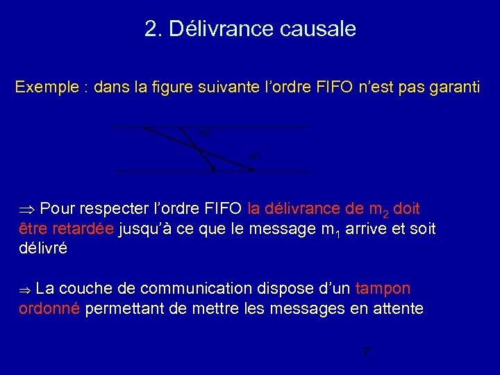 2. Délivrance causale Exemple : dans la figure suivante l'ordre FIFO n'est pas garanti