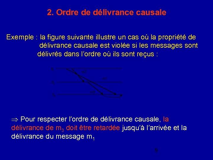 2. Ordre de délivrance causale Exemple : la figure suivante illustre un cas où