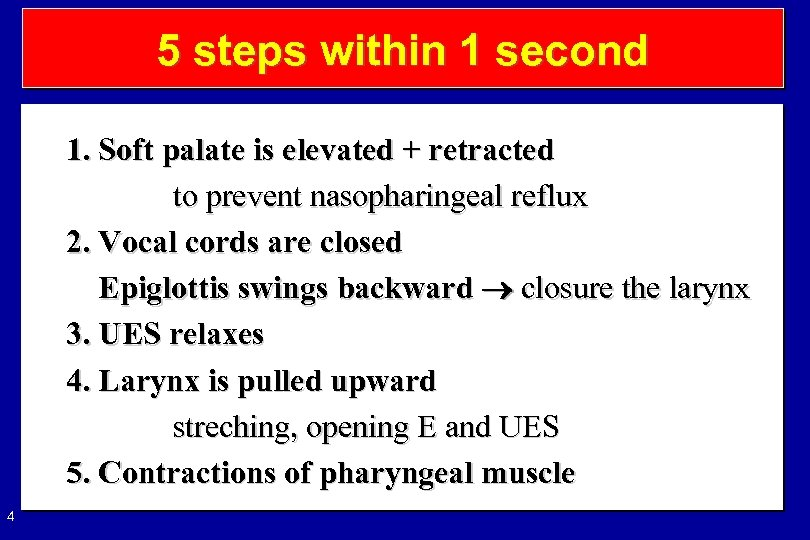 5 steps within 1 second 1. Soft palate is elevated + retracted to prevent