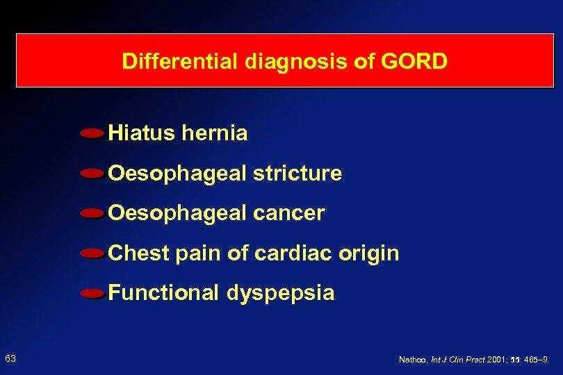 Differential diagnosis of GORD Hiatus hernia Oesophageal stricture Oesophageal cancer Chest pain of cardiac