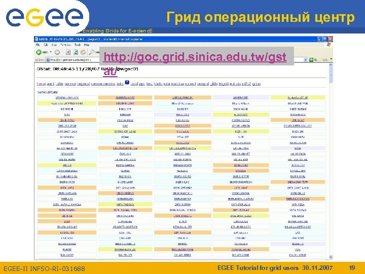 Грид операционный центр Enabling Grids for E-scienc. E http: //goc. grid. sinica. edu. tw/gst