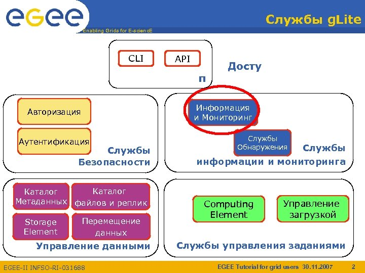 Службы g. Lite Enabling Grids for E-scienc. E CLI API п Информация и Мониторинг