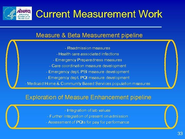 Current Measurement Work Measure & Beta Measurement pipeline - Readmission measures - Health care