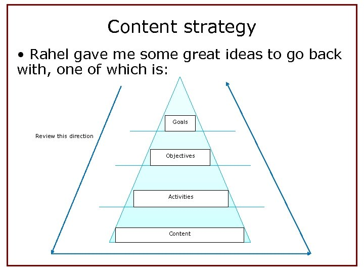 Content strategy • Rahel gave me some great ideas to go back with, one
