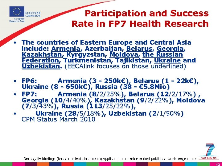 Participation and Success Rate in FP 7 Health Research • The countries of Eastern