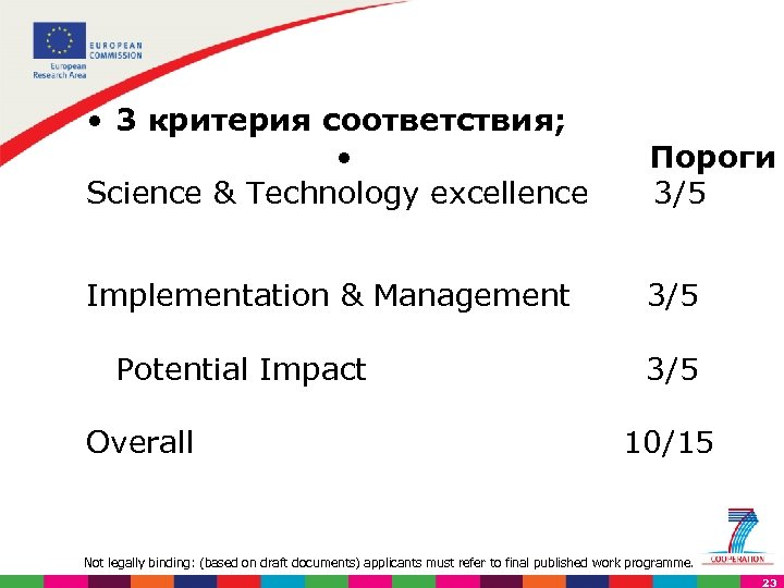 • 3 критерия соответствия; • Science & Technology excellence Пороги 3/5 Implementation &