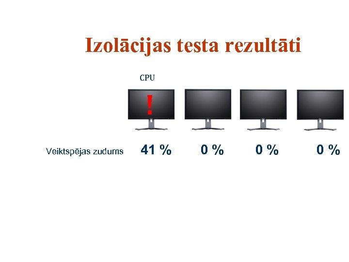 Izolācijas testa rezultāti CPU ! Veiktspējas zudums 41 % 0% 0% 0%