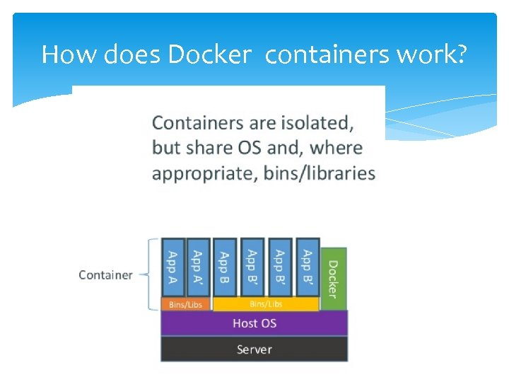 How does Docker containers work?