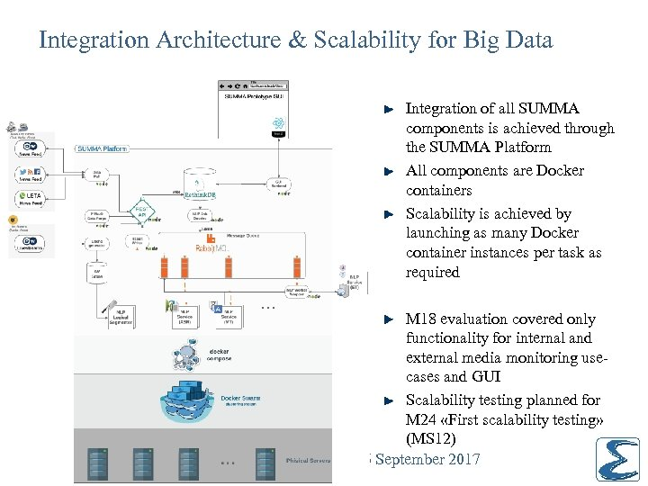 Integration Architecture & Scalability for Big Data Integration of all SUMMA components is achieved