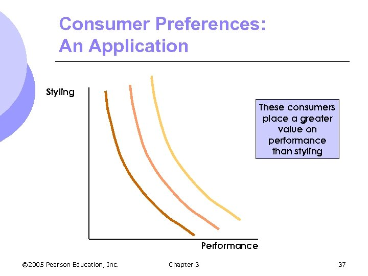 Consumer Preferences: An Application Styling These consumers place a greater value on performance than