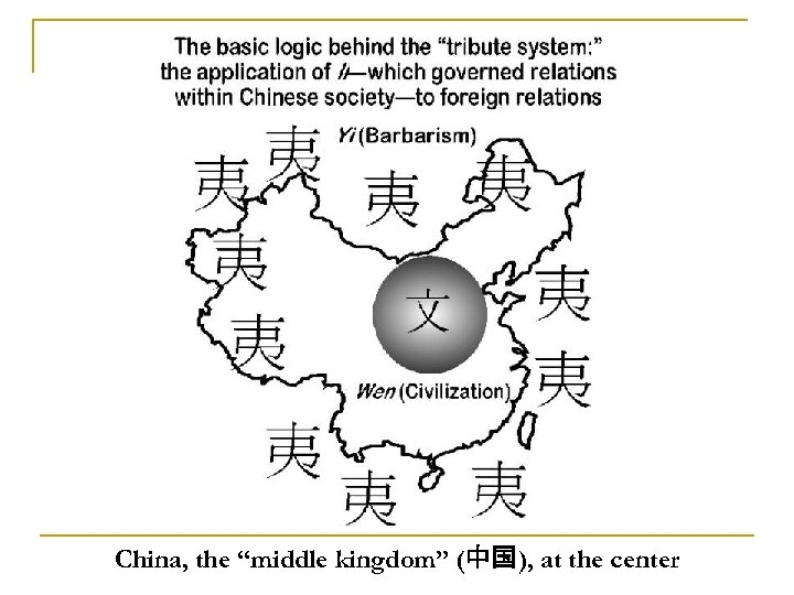 """China, the """"middle kingdom"""" (中国), at the center"""