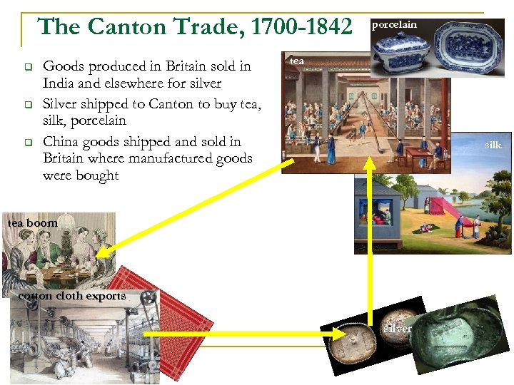 The Canton Trade, 1700 -1842 q q q Goods produced in Britain sold in