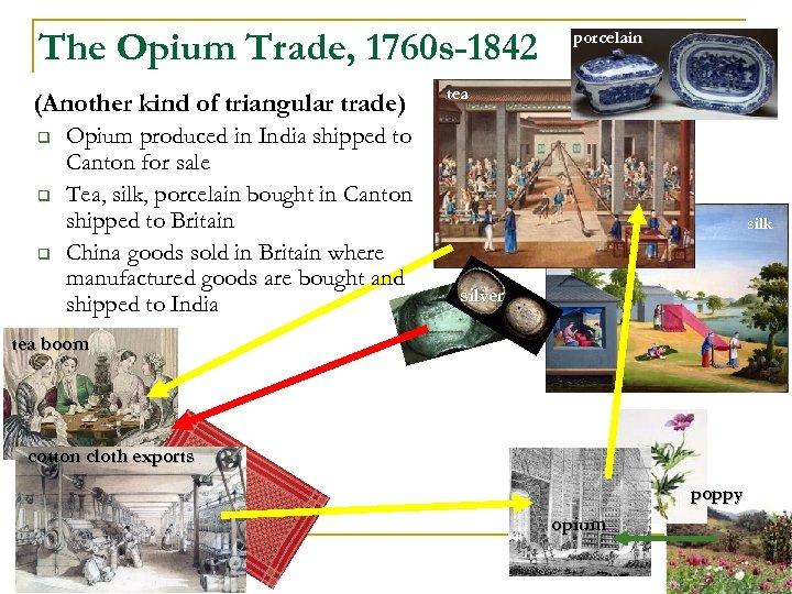 The Opium Trade, 1760 s-1842 (Another kind of triangular trade) q q q Opium