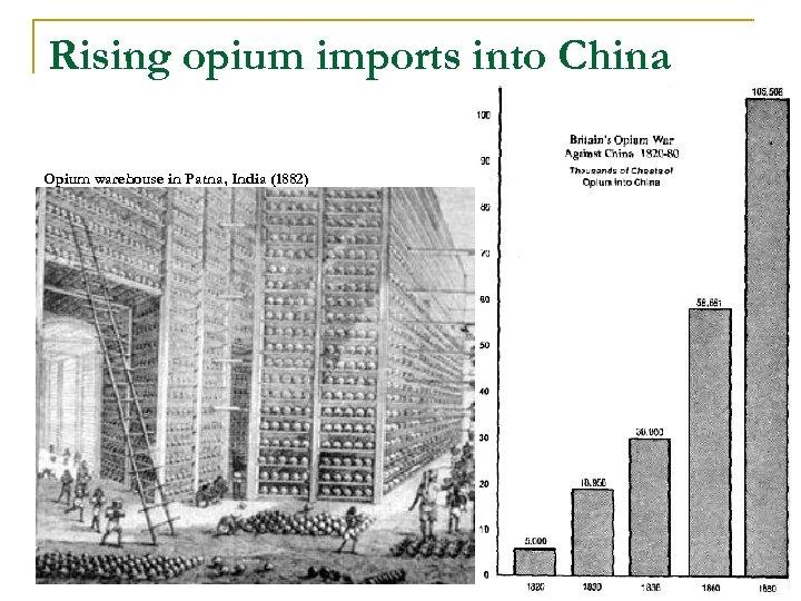 Rising opium imports into China Opium warehouse in Patna, India (1882)