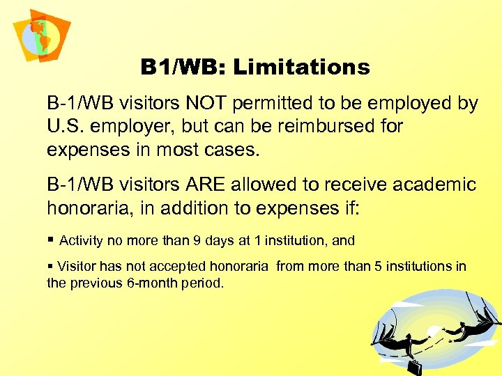 B 1/WB: Limitations B-1/WB visitors NOT permitted to be employed by U. S. employer,