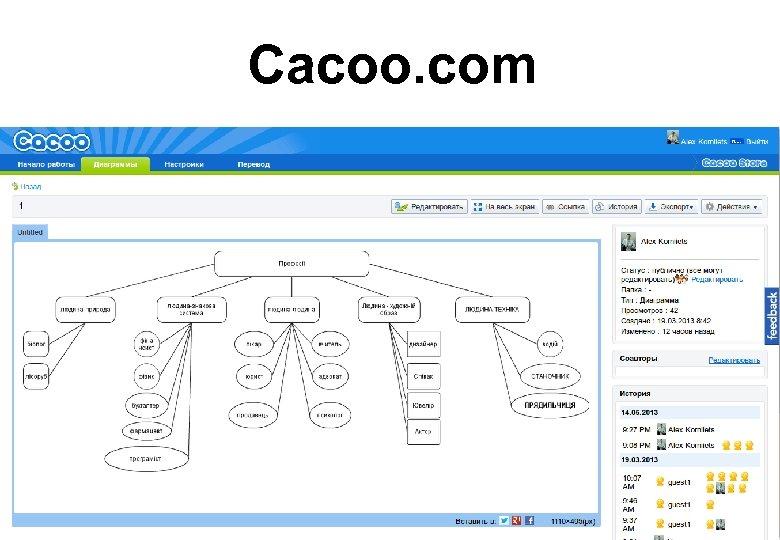Cacoo. com
