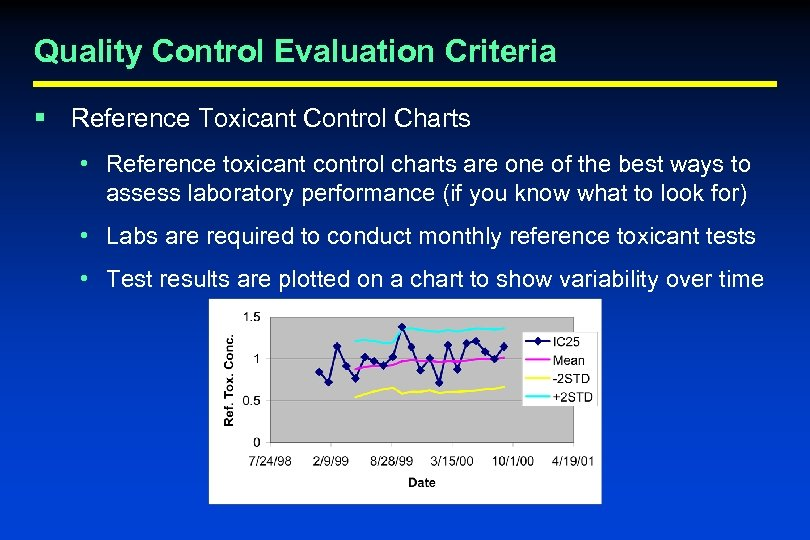 Quality Control Evaluation Criteria § Reference Toxicant Control Charts • Reference toxicant control charts