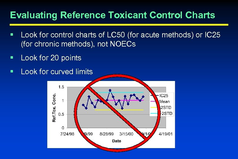 Evaluating Reference Toxicant Control Charts § Look for control charts of LC 50 (for