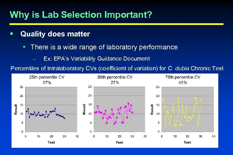 Why is Lab Selection Important? § Quality does matter • There is a wide