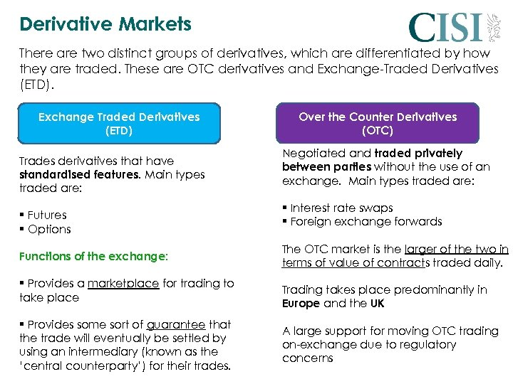 Derivative Markets There are two distinct groups of derivatives, which are differentiated by how