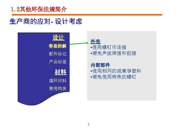 1. 2其他环保法规简介 生产商的应对- 设计考虑 设计 外壳 • 使用螺钉作连接 • 避免声波焊接和胶接 容易拆解 配件标记 产品标签 内部部件