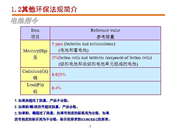 1. 2其他环保法规简介 电池指令 Item Reference value 项目 参考限量 Mercury(Hg) 汞 Cadmium(Cd) 镉 Lead(Pb) 铅