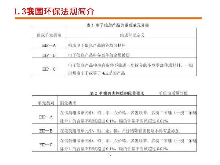 1. 3我国环保法规简介 1