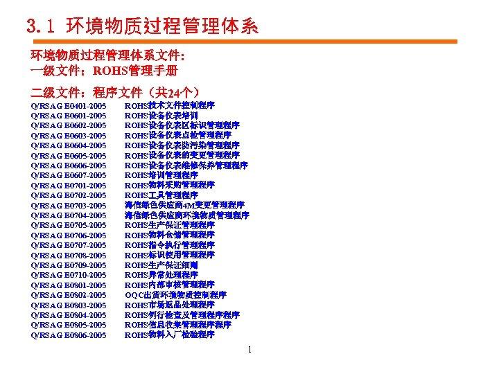 3. 1 环境物质过程管理体系文件: 一级文件:ROHS管理手册 二级文件:程序文件(共 24个) Q/RSAG E 0401 -2005 ROHS技术文件控制程序 Q/RSAG E 0601
