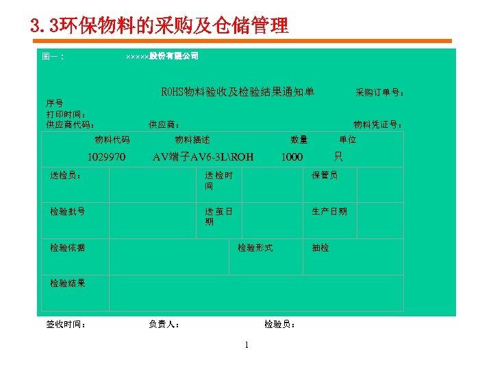 3. 3环保物料的采购及仓储管理 图一: ×××××股份有限公司 ROHS物料验收及检验结果通知单 序号 打印时间: 供应商代码: 采购订单号: 供应商: 物料代码 物料凭证号: 物料描述 数量