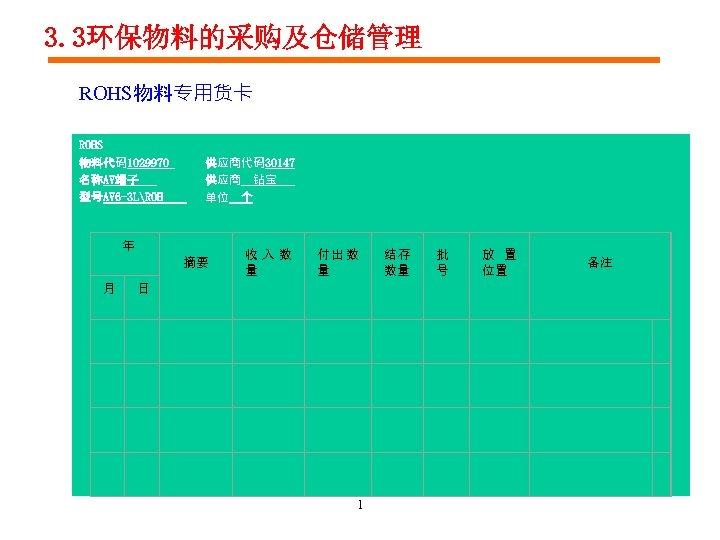 3. 3环保物料的采购及仓储管理 ROHS物料专用货卡 ROHS 物料代码1029970 名称AV端子 型号AV 6 -3 LROH 供应商代码30147 供应商 钻宝 单位