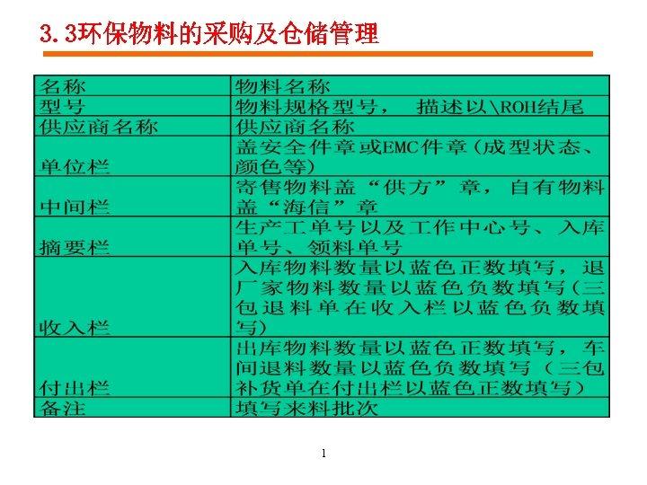 3. 3环保物料的采购及仓储管理 1