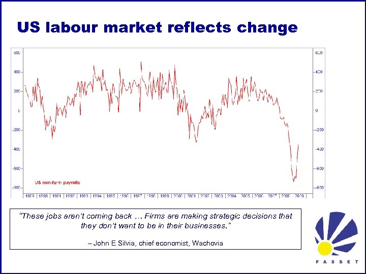 "US labour market reflects change ""These jobs aren't coming back … Firms are making"