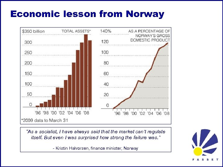 "Economic lesson from Norway ""As a socialist, I have always said that the market"