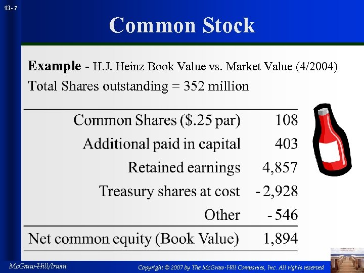 13 - 7 Common Stock Example - H. J. Heinz Book Value vs. Market