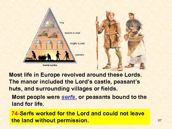 Most life in Europe revolved around these Lords. The manor included the Lord's castle,