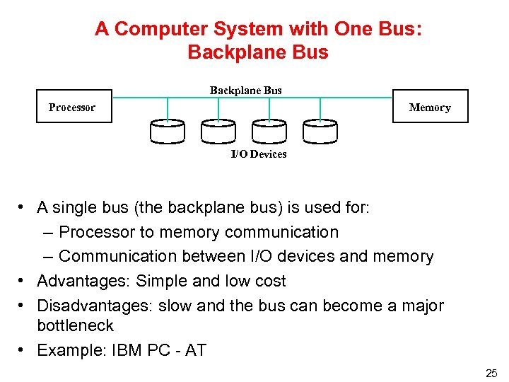 A Computer System with One Bus: Backplane Bus Processor Memory I/O Devices • A