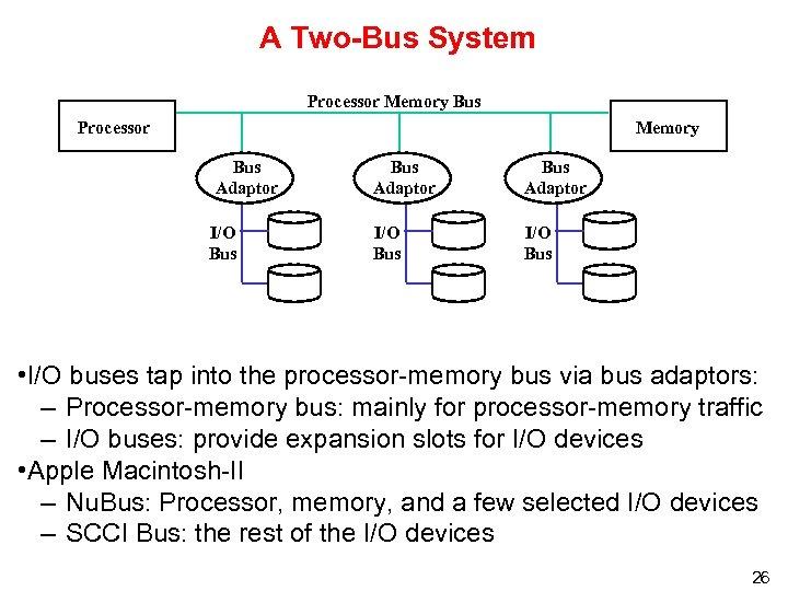 A Two-Bus System Processor Memory Bus Adaptor I/O Bus Adaptor I/O Bus • I/O