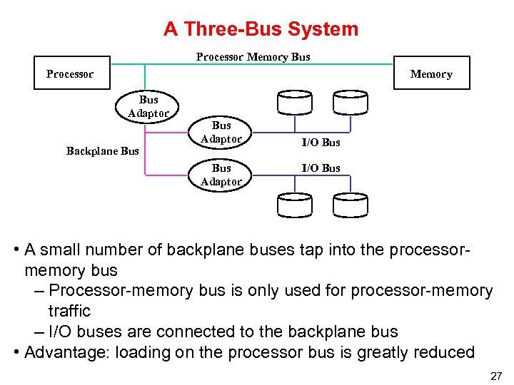 A Three-Bus System Processor Memory Bus Adaptor Backplane Bus Adaptor I/O Bus • A