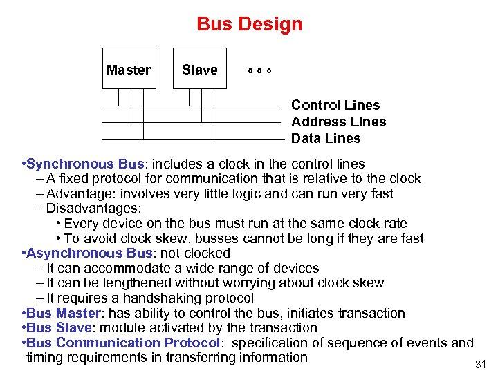 Bus Design Master Slave °°° Control Lines Address Lines Data Lines • Synchronous Bus: