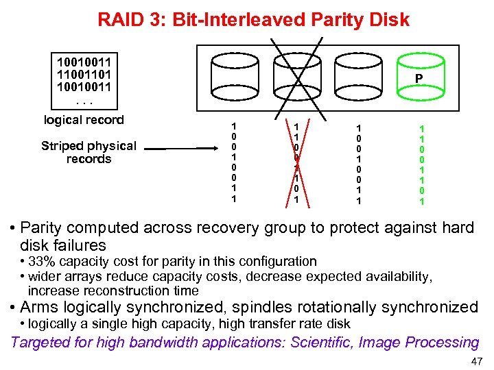 RAID 3: Bit-Interleaved Parity Disk 10010011 11001101 10010011. . . logical record Striped physical