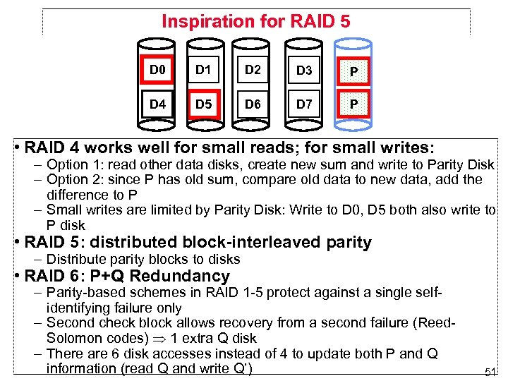 Inspiration for RAID 5 D 0 D 1 D 2 D 3 P D