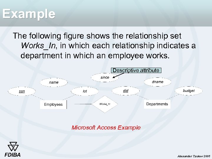 Example The following figure shows the relationship set Works_In, in which each relationship indicates