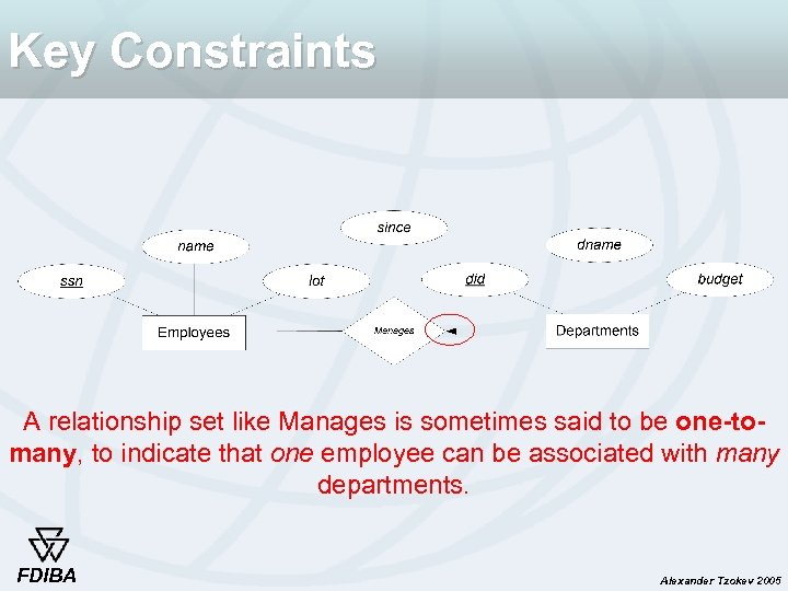 Key Constraints A relationship set like Manages is sometimes said to be one-tomany, to