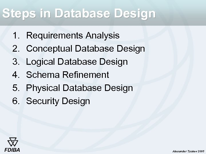 Steps in Database Design 1. 2. 3. 4. 5. 6. FDIBA Requirements Analysis Conceptual