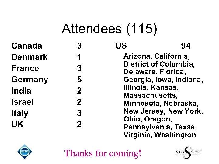 Attendees (115) Canada Denmark France Germany India Israel Italy UK 3 1 3 5