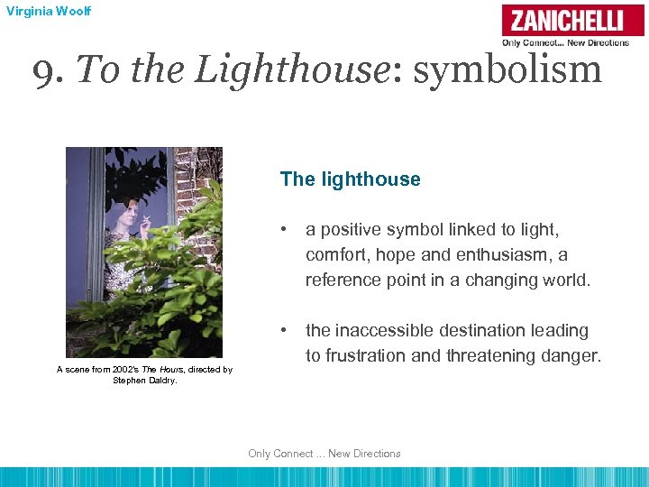 Virginia Woolf 9. To the Lighthouse: symbolism The lighthouse • • A scene from